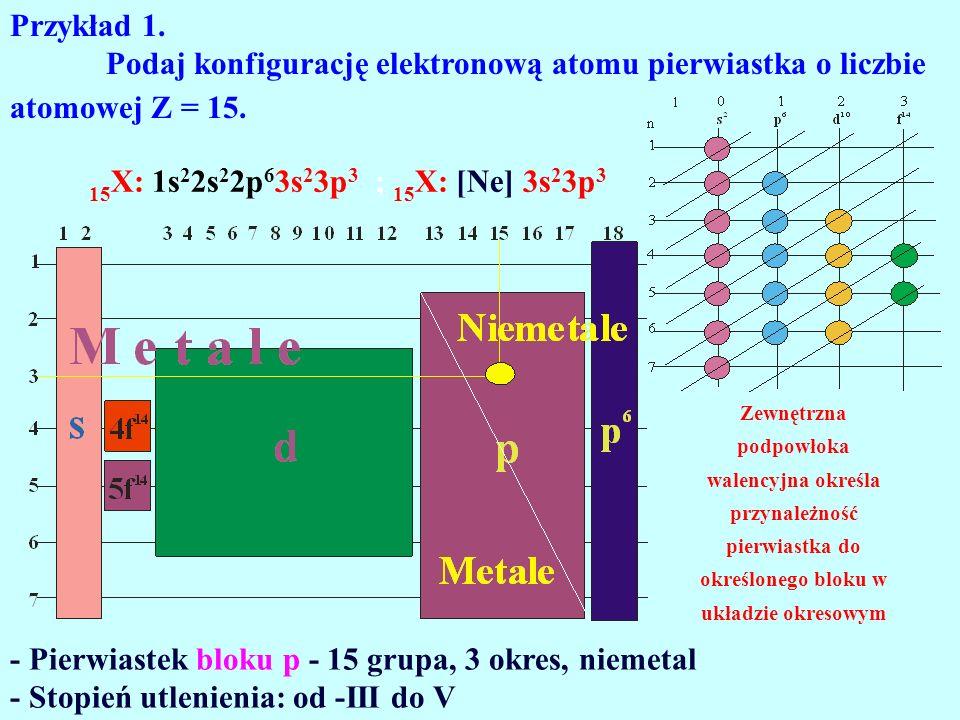 Przykład 1. Podaj konfigurację elektronową atomu pierwiastka o liczbie atomowej Z = 15. 15X: 1s22s22p63s23p3 ; 15X: [Ne] 3s23p3.
